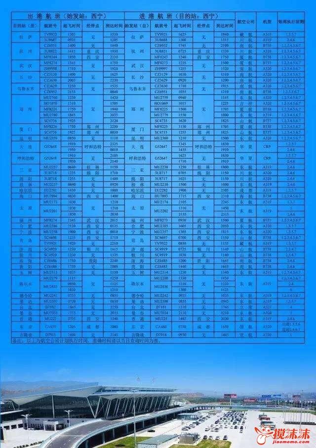 每年10月的最后一个星期日至次年3月最后一个星期六执行冬春季航班计划。西宁机场20162017年冬春航班执飞计划将于10月30日正式执行至2017年3月25日结束。面我们看看今年冬春季西宁机场有那些航空公司新增航线: