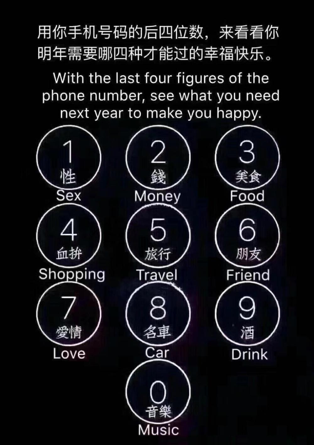 用你手机号码的后四位数,来看看沫友们明年需要哪四种才能过的幸福快乐