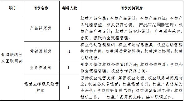 青海联通公众互联网部部分岗位招聘的公告