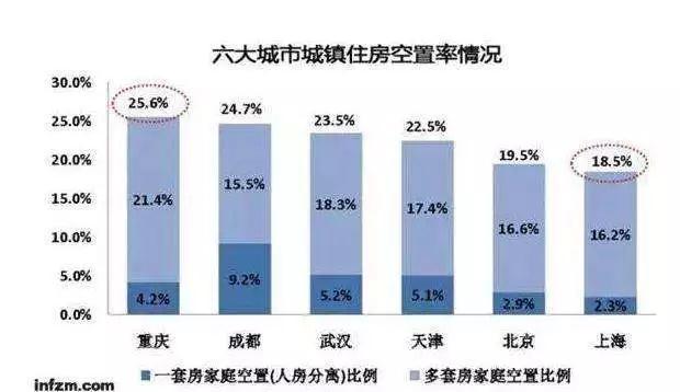 """中国人均住宅1.1套?你""""被平均""""了吗?"""
