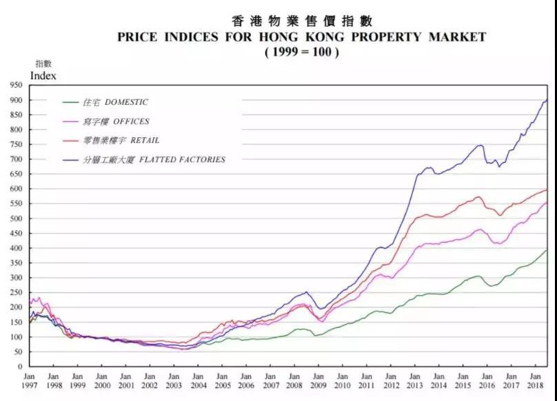 房价已经下跌,会跌多久?能跌多少?临界点在哪儿?