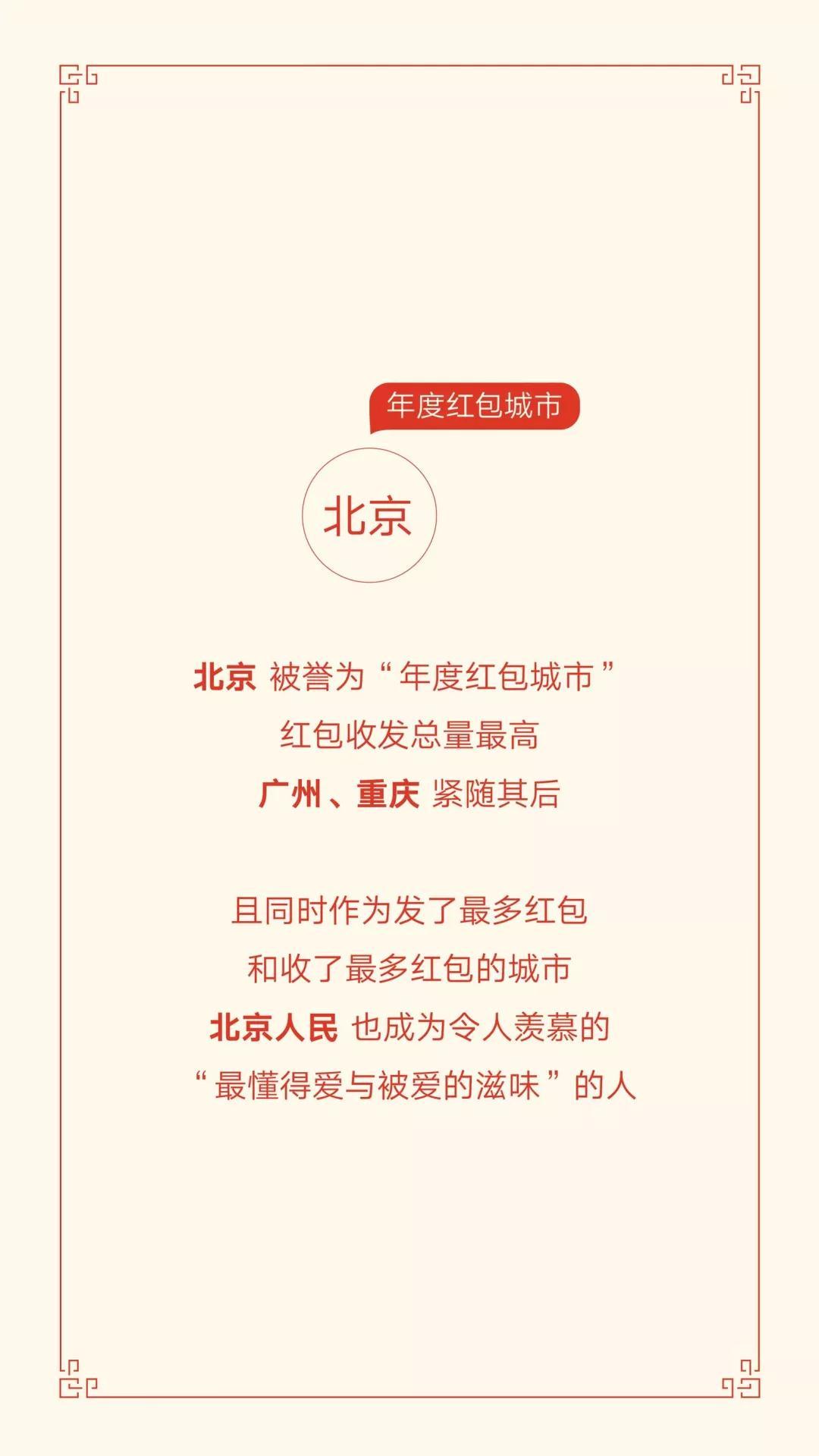 春节微信红包收发排名出炉,西宁人榜上有名……